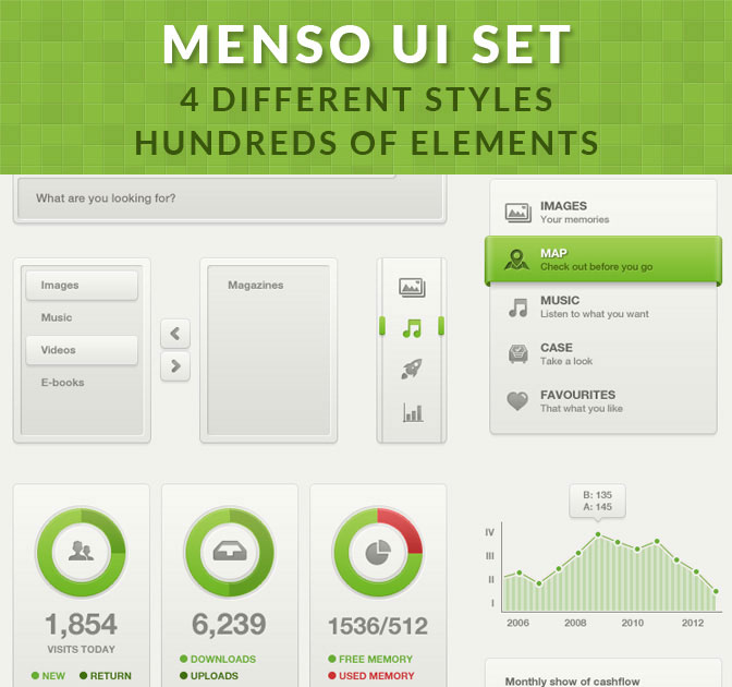 MENSO: 4 Fantastic Premium UI Sets - only $19!