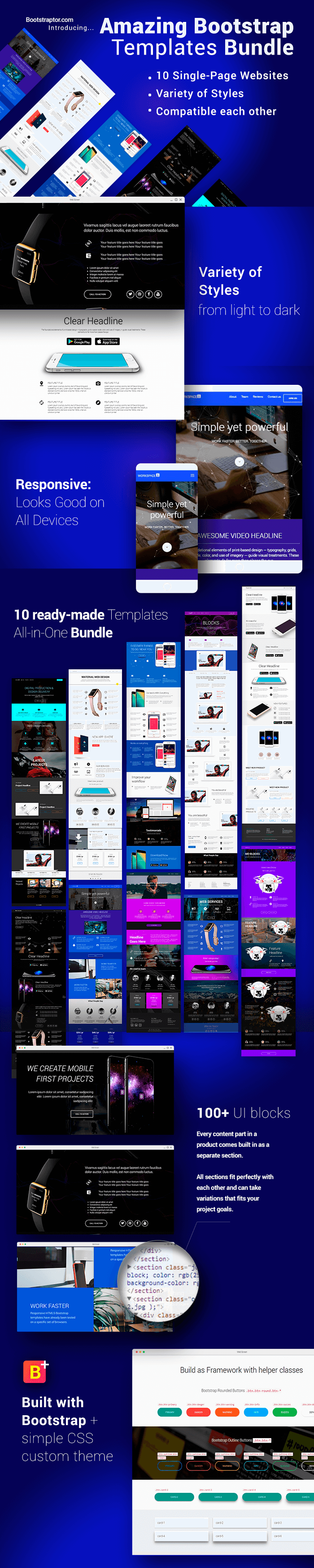LAST CHANCE: The Essential Bootstrap Bundle with 130