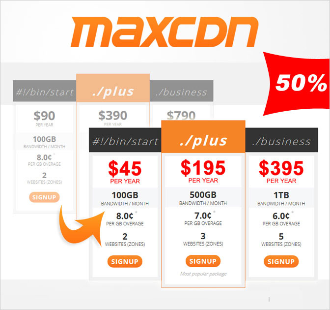 Reliable Website Content Delivery with MaxCDN - 50% off