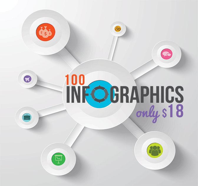 100infographics4 デザインの参考にできるハイクオリティなインフォグラフィック